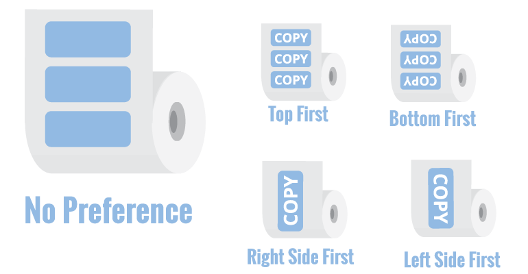 copy position rolled quick stickers