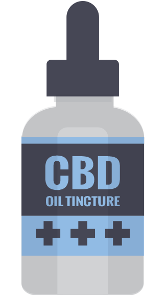 Graphic-of-a-Paper-Label-used-for-CBD-Oil-Products